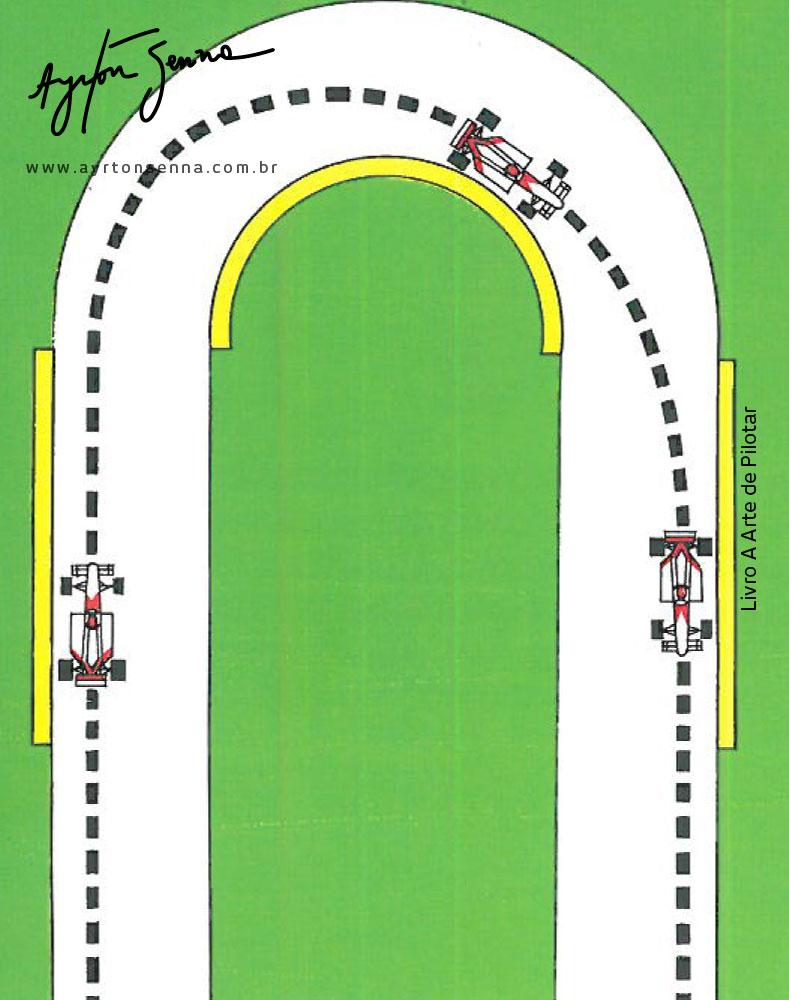 180 no kart Cornering   The history of Ayrton Senna 180 no kart